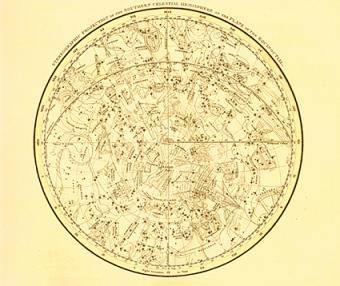 Astrology Star Map