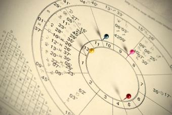 https://cf.ltkcdn.net/horoscopes/images/slide/172238-850x567-Natal_Chart.jpg