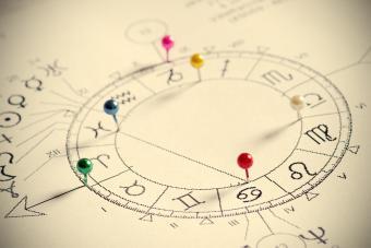 Characteristics of Zodiac Signs