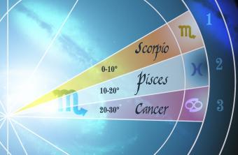 3 Scorpio Decans Explained