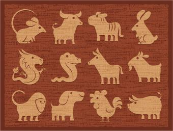 Who Invented the Chinese Zodiac?