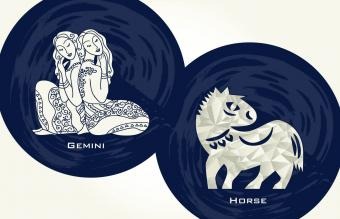Combining Signs of Western and Chinese Zodiacs for Compatibility Astrology