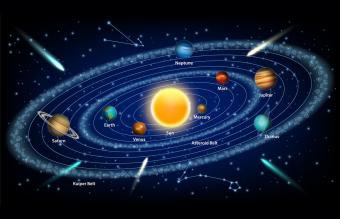 Important Asteroids in Astrology