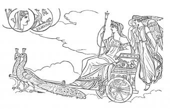 Antique Roman Goddess Juno