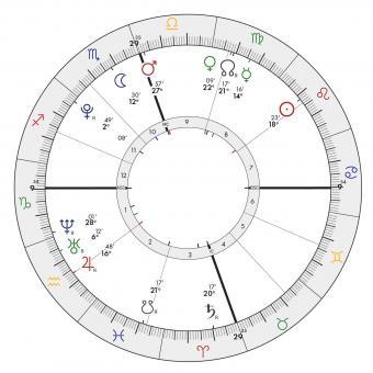 Kylie Jenner's Natal Chart
