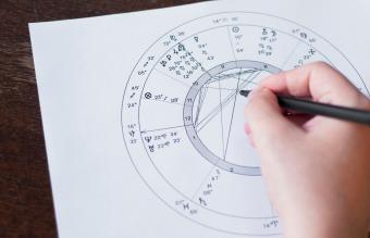 Understanding Ruling Planets