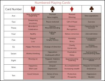 Numbered Playing Cards