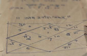 Guide to Sidereal Astrology and Natal Charts