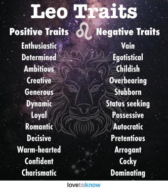 Characteristics of leo man