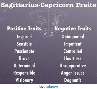 Sagittarius-Capricorn Personality Traits