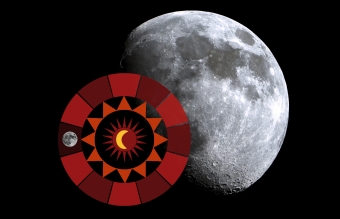 The Moon in the 1st House: Meaning & Impact on Your Life