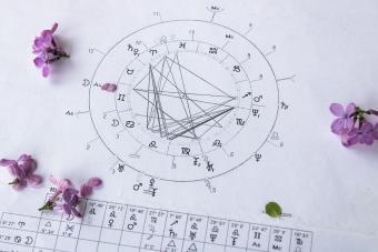 Understanding Degrees in an Astrology Chart