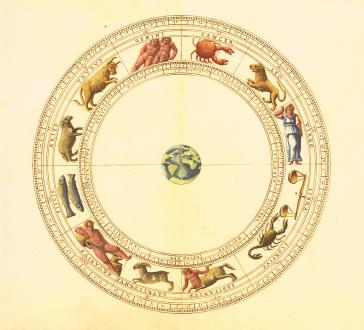 Tropical astrology zodiac wheel
