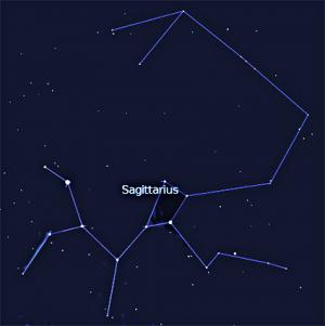 Sagittarious constellation