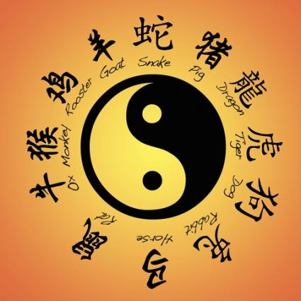 Chinese Astrology Family Compatibility