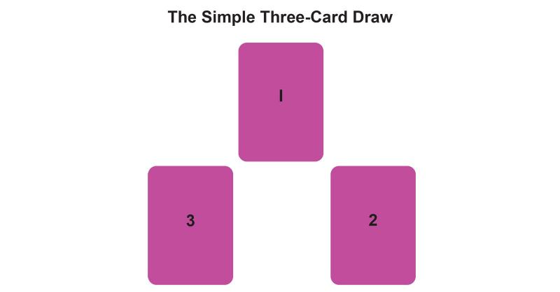 sample three card draw for tarot