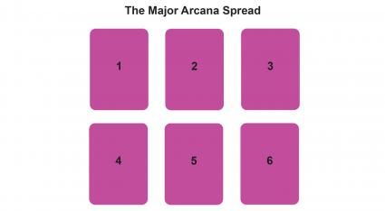 The Major Arcana Spread