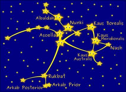 Sagittarious stars