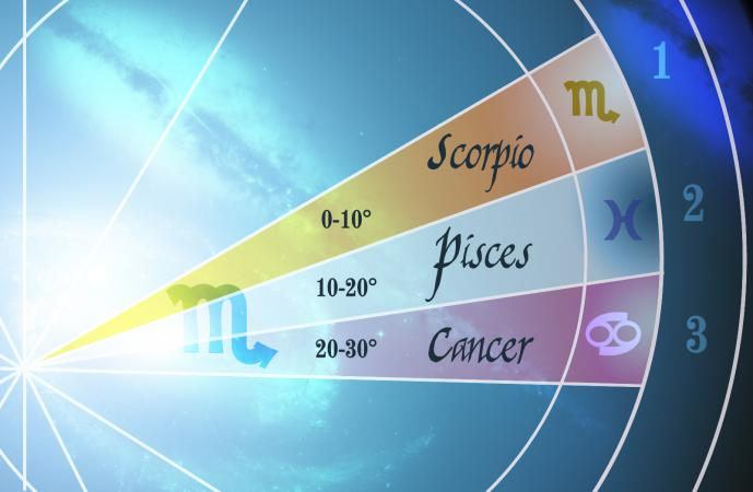 decans astrology scorpio