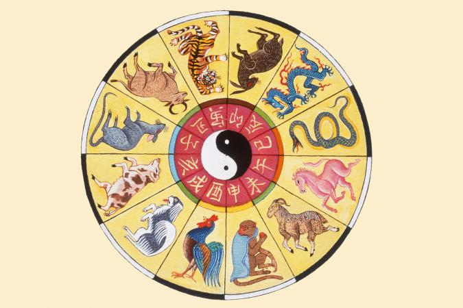 Chinese astrological horoscope wheel