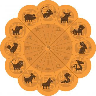 Chinese zodiac symbols on wheel