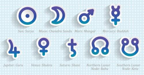 Hindu Astrology symbols