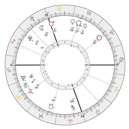 Kylie Jenner's Natal Chart