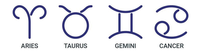Personal astrology signs