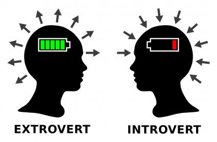 Extrovert and introvert illustration