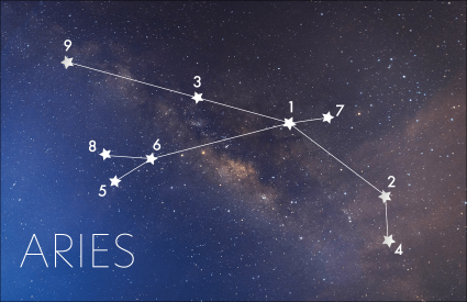 the stars of the aries constellation