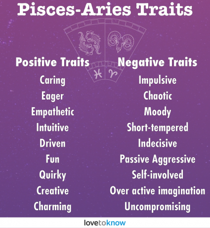 Pisces-Aries Cusp Traits