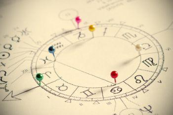 Horoscope Sign Date Charts