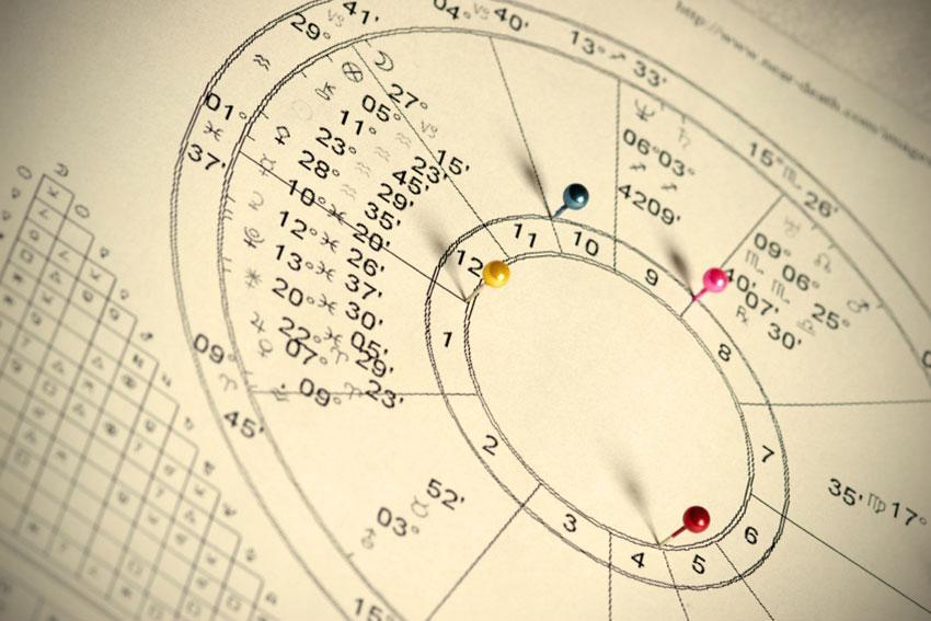 https://cf.ltkcdn.net/horoscopos/images/slide/241776-850x567-cuadro-natal.jpg