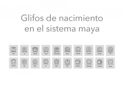 Glifos de nacimiento en el sistema maya