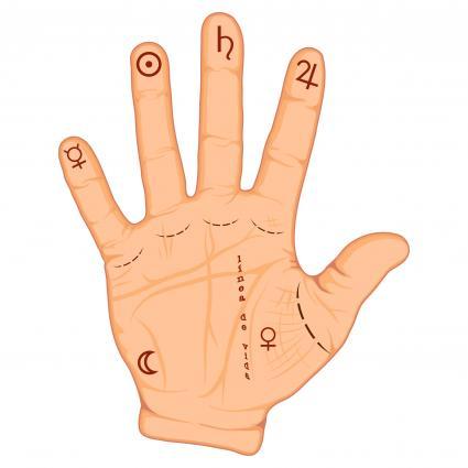 Lectura de las palmas de las manos