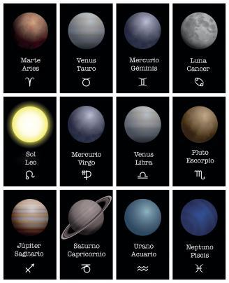 Signos y Planetas