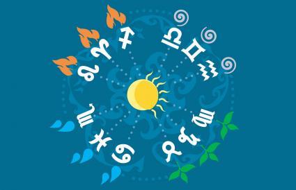 Los cuatro elementos con los signos de zodiaco