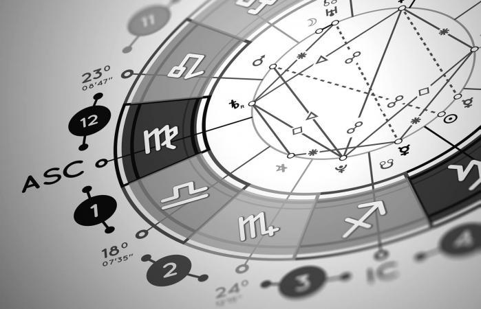 Carta natal de astrología