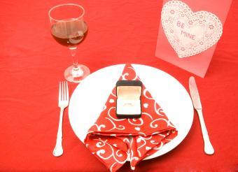 Proposal setting