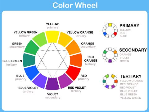 How To Match Colors In Interior Design Lovetoknow
