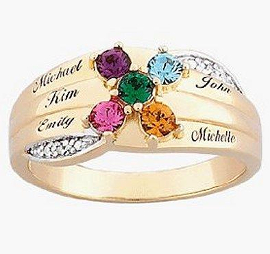 https://cf.ltkcdn.net/jewelry/images/slide/47784-394x370-birthring13.jpg