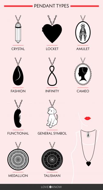 Pendant types infographic