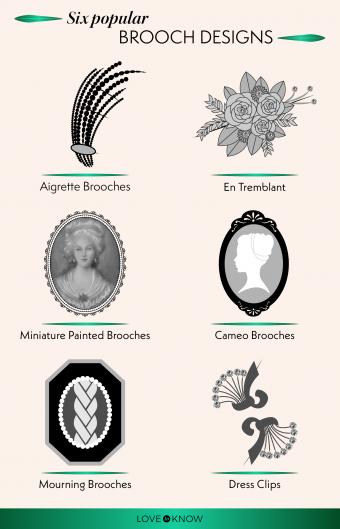 Brooch designs infographic