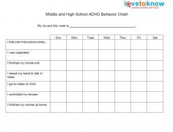 middle school behavior chart