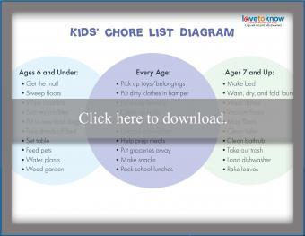 Kids' Chore List Diagram