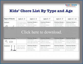 Children's Chore List by Age
