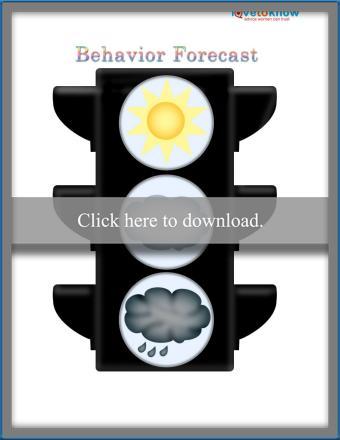 Behavior Forecast Chart