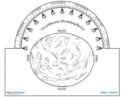 picture about Planisphere Printable called Utilizing Printable Star Charts With Little ones LoveToKnow