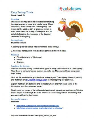 Turkey Trivia Lesson