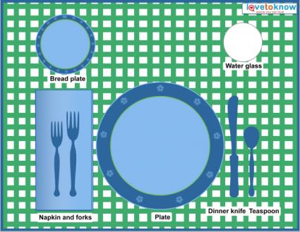 Table settingp placemat